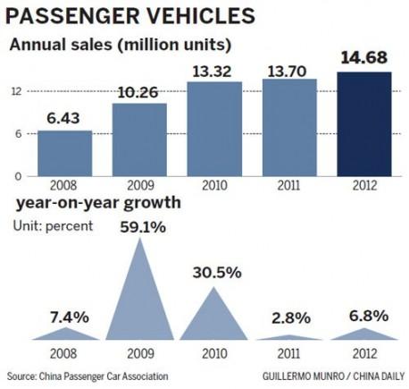 china-car-sales-1