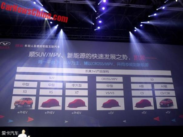 Cowin Auto Has Big Plans For China