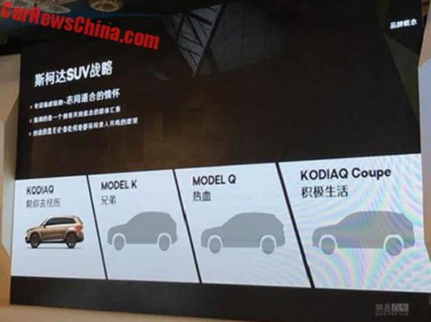 Skoda To Launch Four New SUVs In China