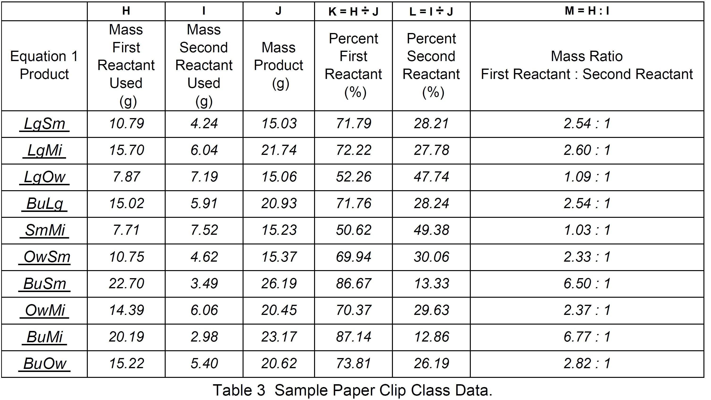 Worksheet Percent Table Grass Fedjp Worksheet Study Site