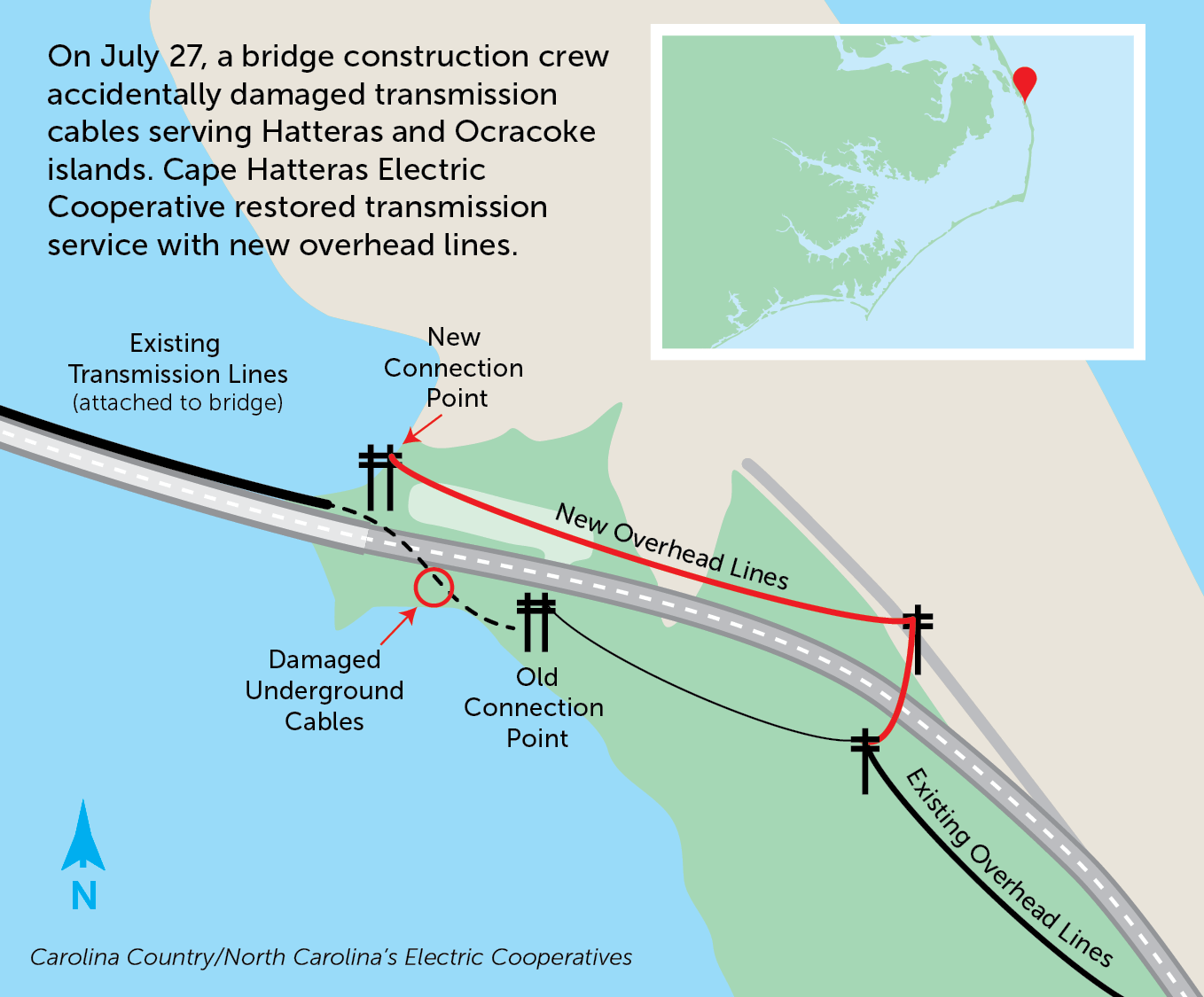 hight resolution of cape hatteras ec tideland emc move quickly during crisis
