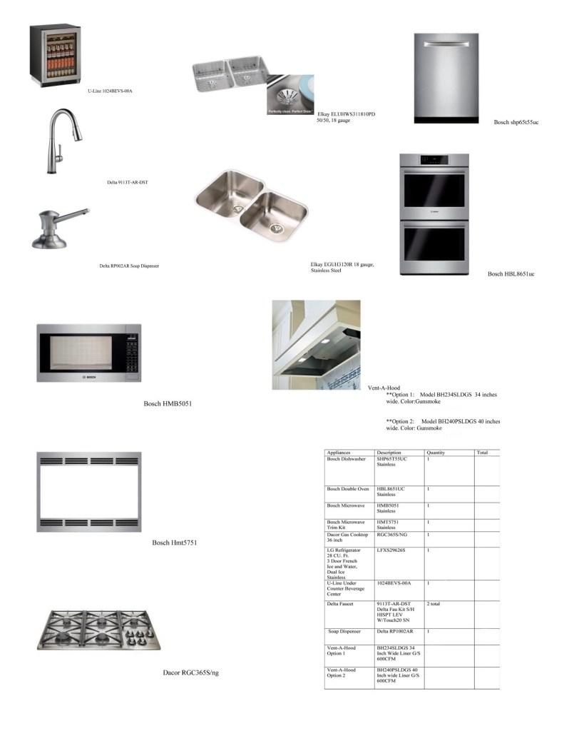 Kitchen Specification List