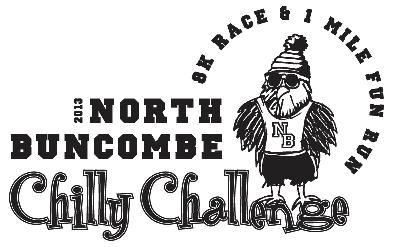 Results of the Chilly Challenge 8k