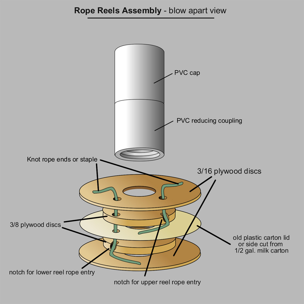 medium resolution of at right is a blow apart view of the parts that make up the mounting head rope reel pulley assembly this is the heart of the project and the real secret