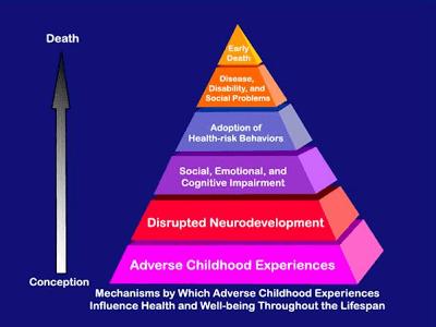 2012-10-05-acepyramid2.jpg
