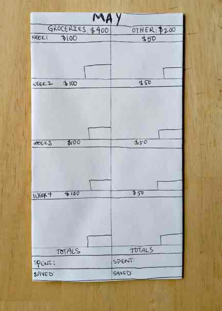 Envelope system blank