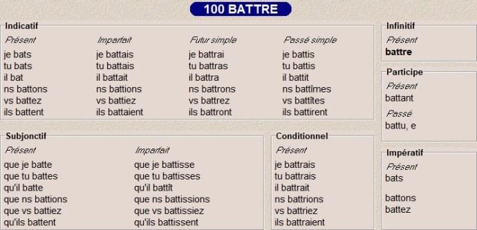 La Conjugaison Des Types 100 101 102 103 104 Et 105 Caroloscrabble