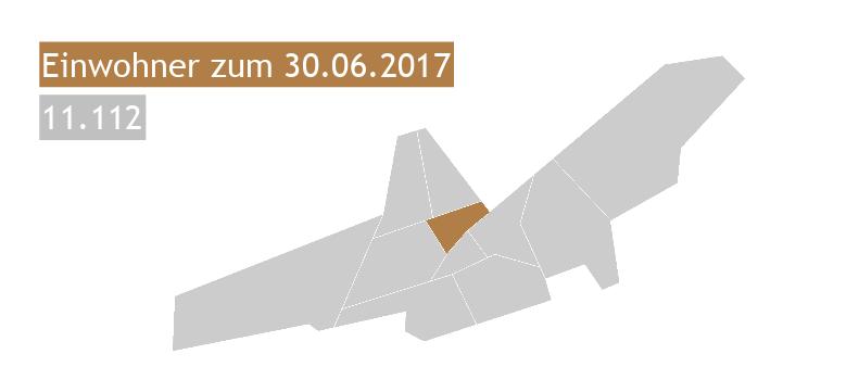 Immobilienpreise Landshut Nikola