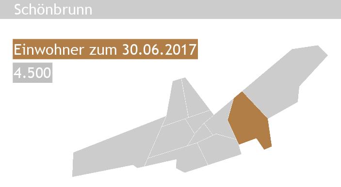 Immobilienpreise Landshut Schönbrunn