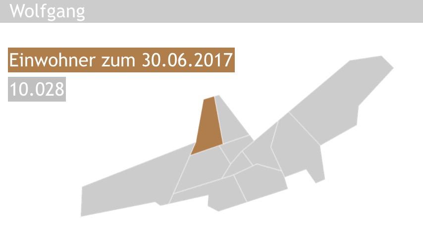 Immobilienpreise Landshut Wolfgangsiedlung
