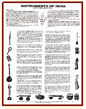 Illustrated Musical Instruments of India