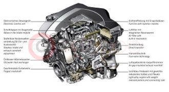 The New V6 Engine From Mercedes Benz