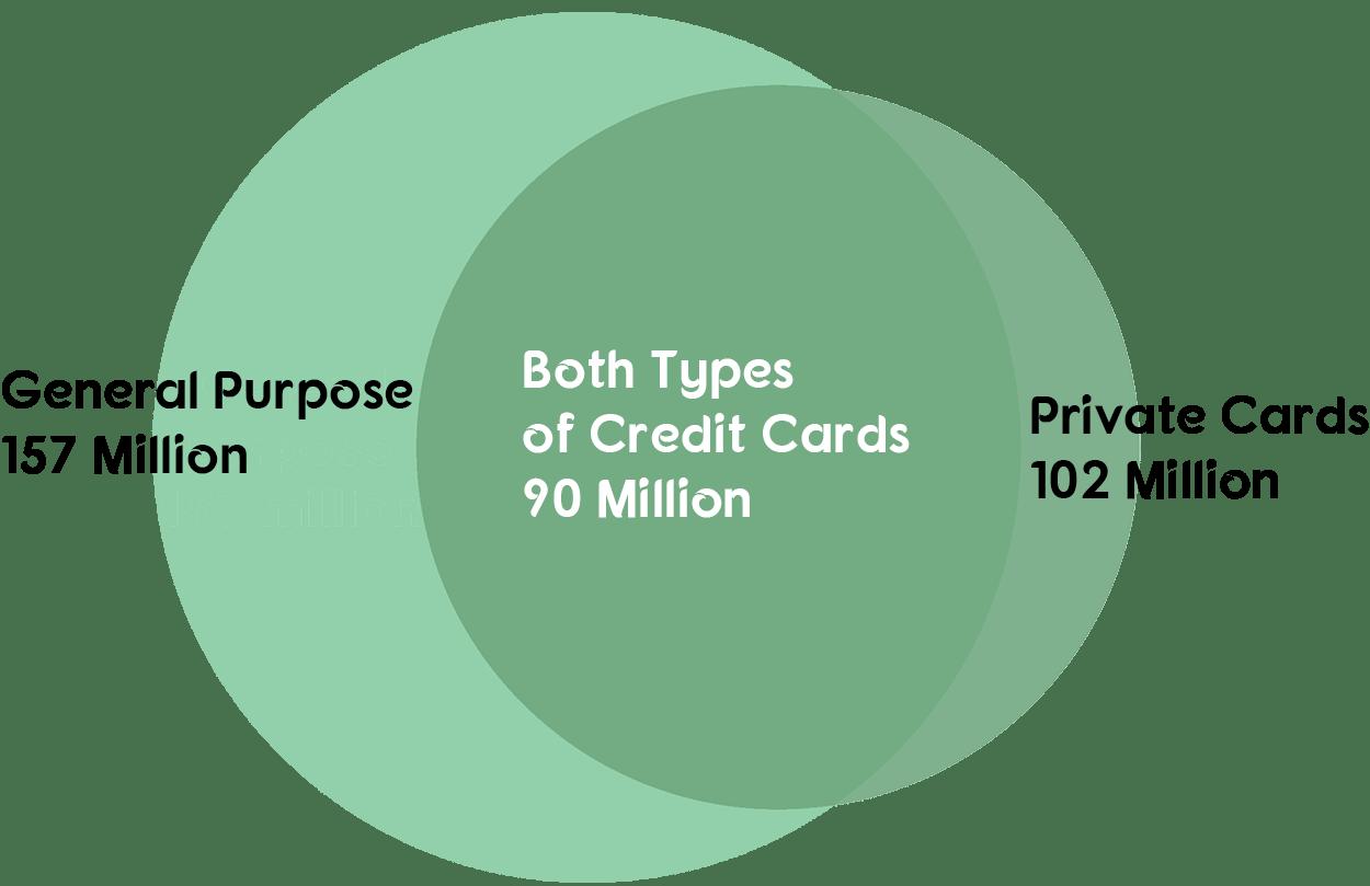 Diagram Umlponent Diagram Credit Card Agency Png Diagram