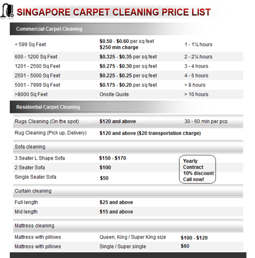 How Much Does It Cost To Extract Water From Carpet