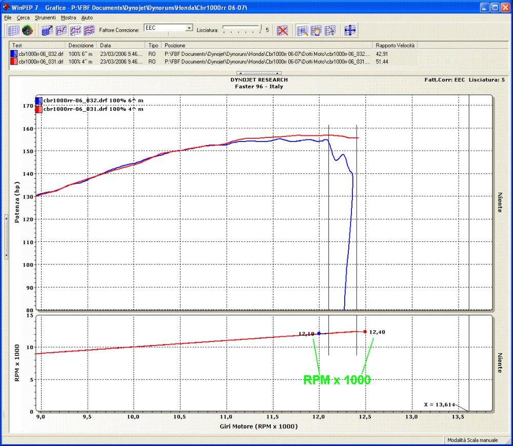 medium resolution of healtech sh v4 speedohealer speed calibrator for honda africa twin crf1000l dct 18 19 in ecu