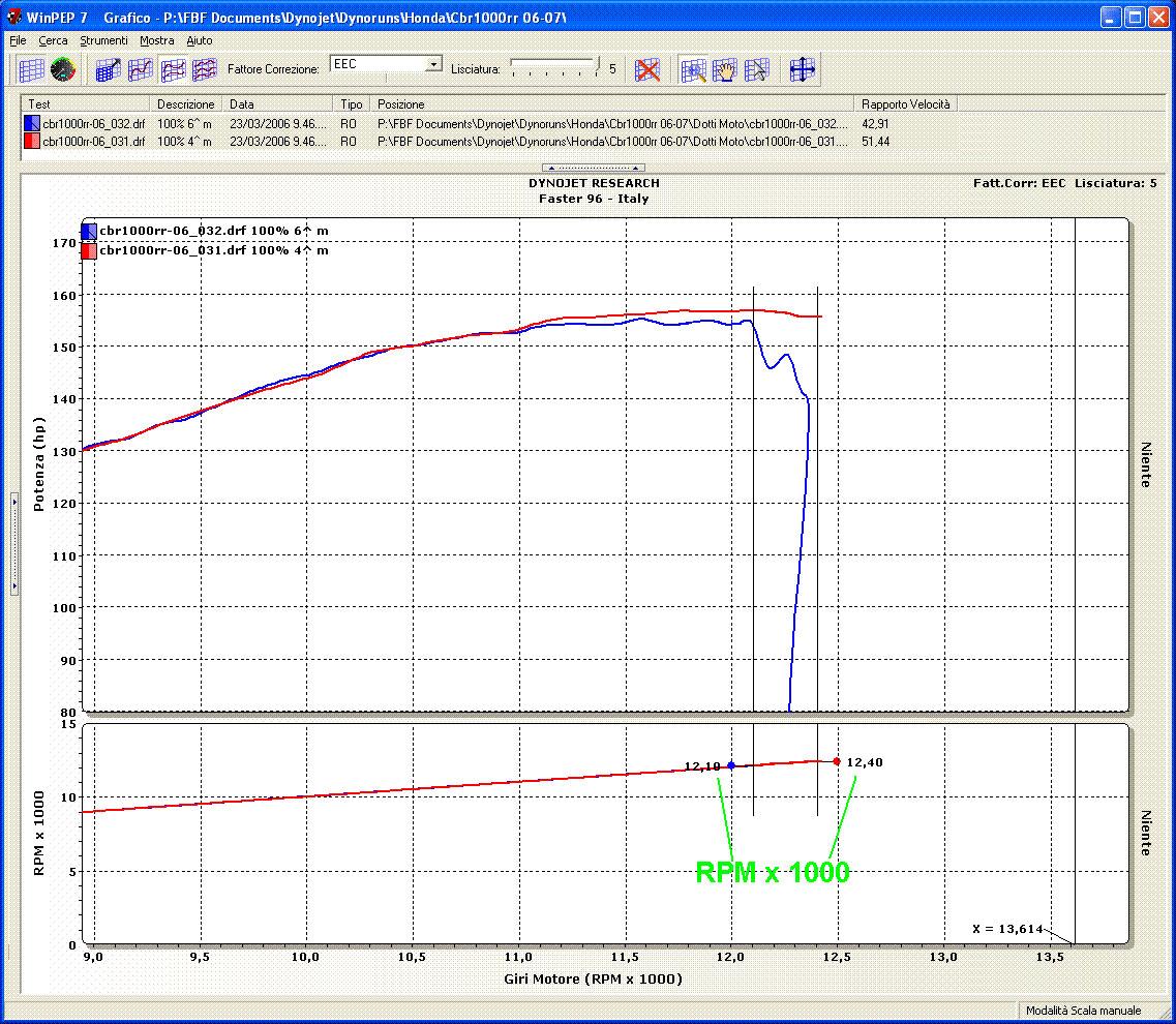 hight resolution of healtech sh v4 speedohealer speed calibrator for honda africa twin crf1000l dct 18 19 in ecu