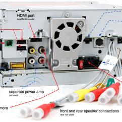 Pioneer Nex Wiring Diagram Swm Splitter Appradio 4 Sph Da120 Carplay Receiver Review
