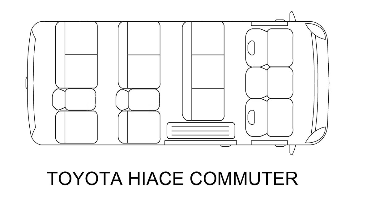 Toyota Hi Ace Van different types, models, and variants