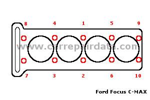 Ford Focus C-MAX 1.8 16V Duratec HE 2003-2007 CSDA/CSDB
