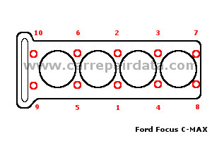 Ford Focus C-MAX 1.6 TDCI Duratorq 2003-2010 G8DA/G8DB Car