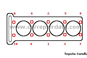Toyota Corolla 1.8 2005-2006 2ZZ-GE Car Repair Manual