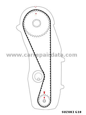 Suzuki Swift 1.0 1985-1989 G10 Car Repair Manual