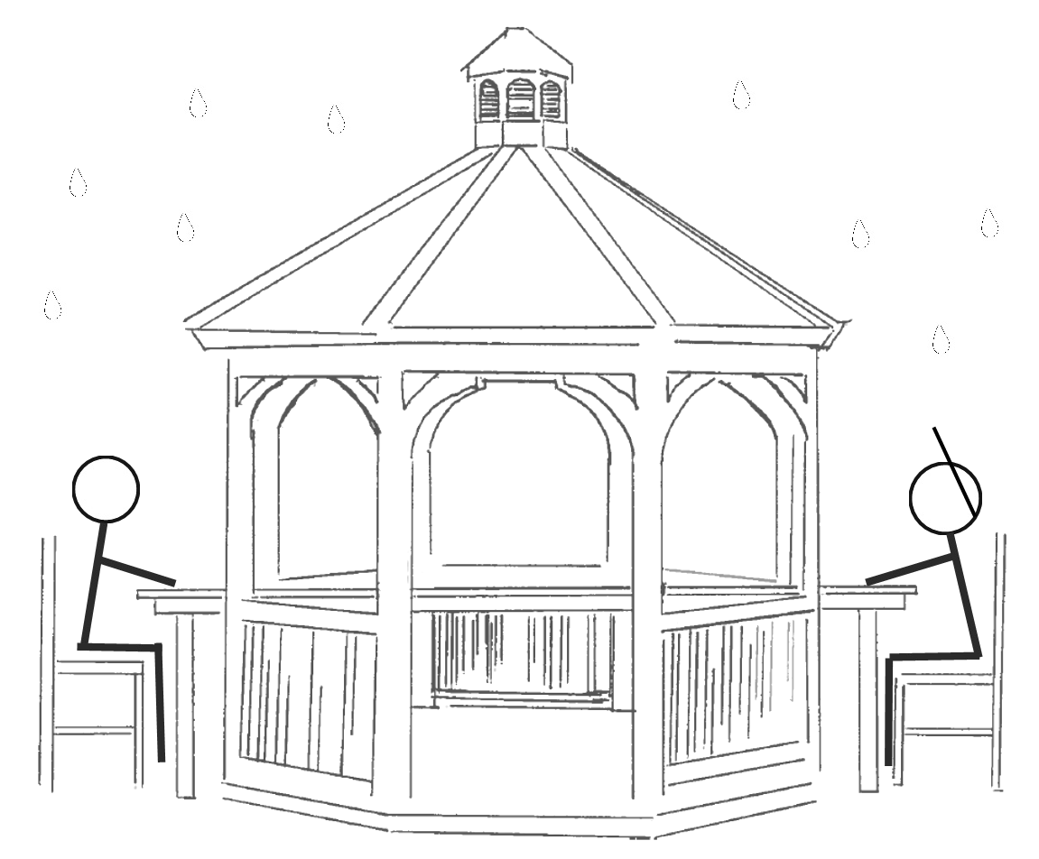 Frequently Asked Question What Is The Right Size Gazebo