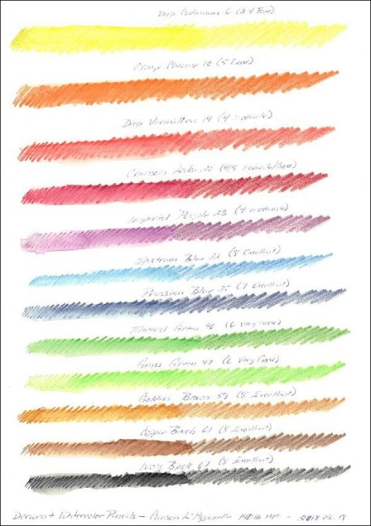 Derwent Watercolor Pencils - Lightfast Test Wet