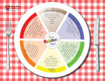 Rainbow Plate Chart | Carrie Rubin Health Coaching