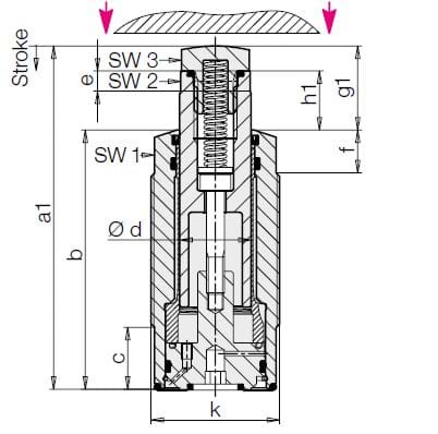 Threaded-Body Work Supports