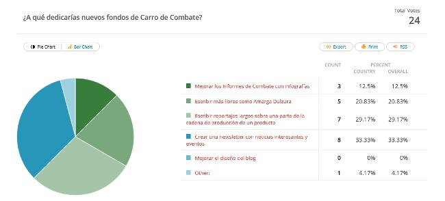 encuesta3