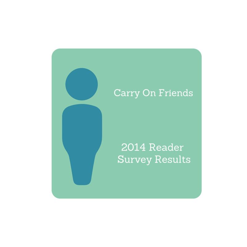 2014 reader survey results