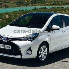 Toyota Yaris Trd 2014 Dijual Harga Baru Pictures Images 9