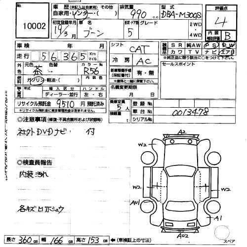 2007 Daihatsu BOON Pictures, 1.0l., Gasoline, FF