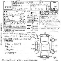 Engine Temperature Gauge Overheating, Engine, Free Engine