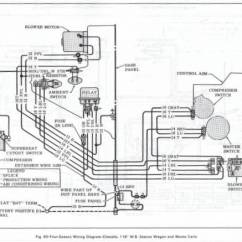 71 Chevelle Ss Dash Wiring Diagram Vauxhall Corsa C Fuel Pump Diagrams 6 Stromoeko De 1971 Blog Data Rh 20 5 4 Tefolia
