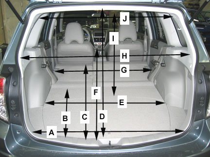 Honda Odyssey Touring Dimensions