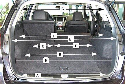 Toyota Highlander Interior Dimensions