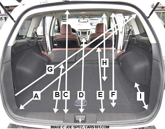 2017 Subaru Outback Rear Cargo Area Dimensions Measurements Hand Measured Photo 2