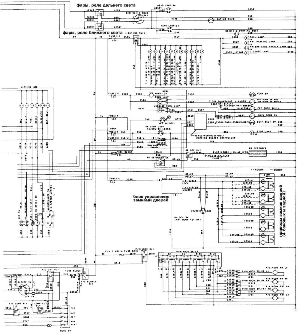 medium resolution of isuzu pickup trucks 1988 isuzu pickup wiring diagram isuzu trooper transmission isuzu trooper engine 1987 isuzu