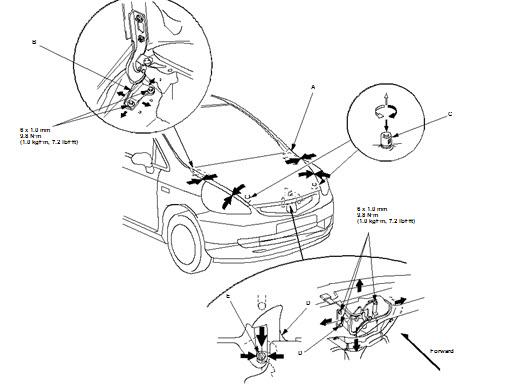 Free Wiring Diagram Honda Jazz Index Listing Of Wiring Diagrams2003