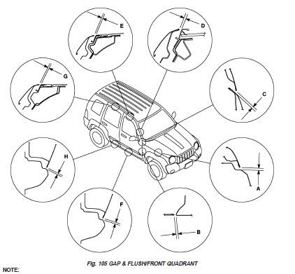 Liberty 2005 Kj Service Manual Jeep Sport Car