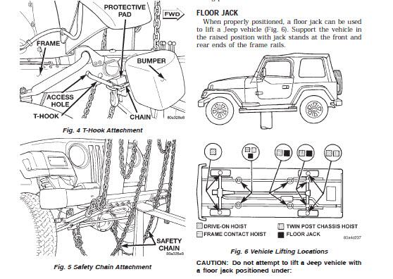 Jeep Wrangler Jk Repair Manual Pdf