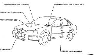Car Alarm Diagram For 1998 Nissan Maxima, Car, Free Engine