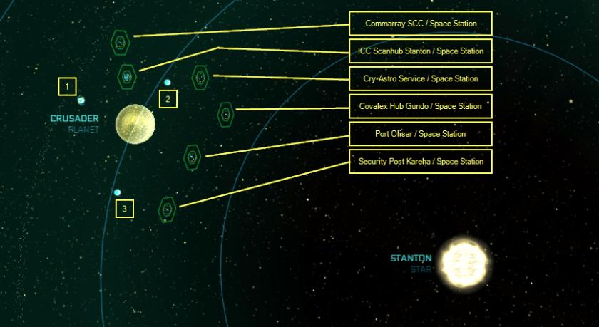 Objekte um Crusader im Stanton System.