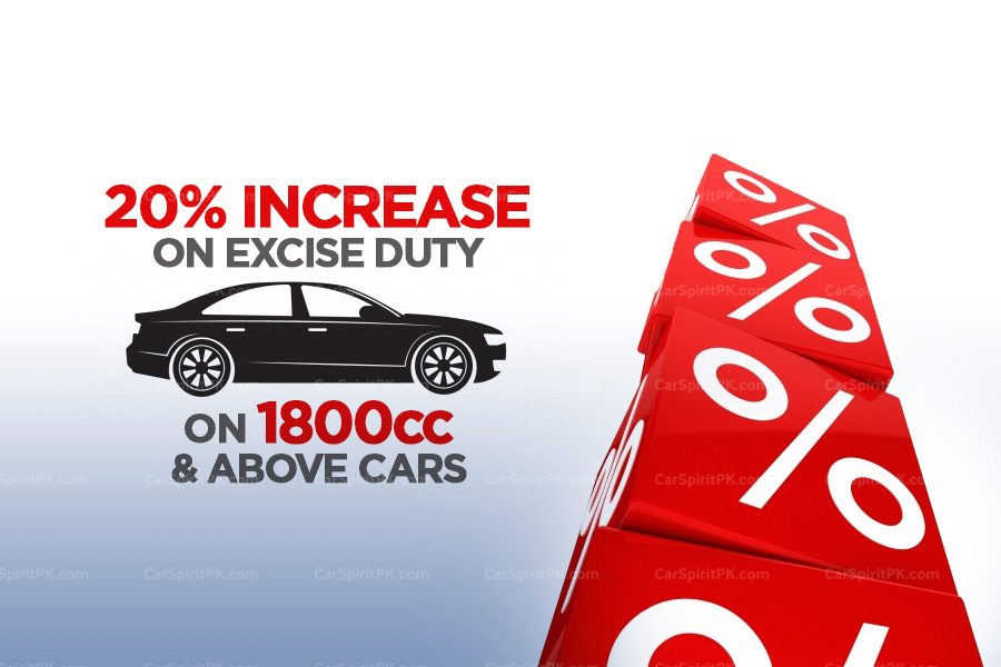 Excise Duty on 1800cc & Above Cars Increased to 20%