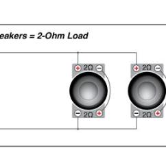 Jl 13w7 Wiring Diagram Origami Flower In English Best Car Speakers For Bass Stereo Reviews News Tuning Series Then Parallel With Two Dual 2 Ohm Subwoofers