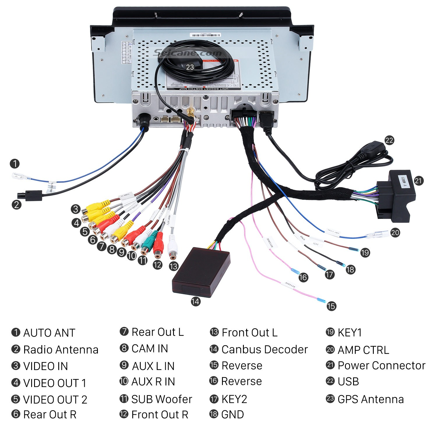 bmw e53 stereo wiring diagram porsche how to upgrade a 2000 2007 x5 3 0i 0d 4 4i 6is