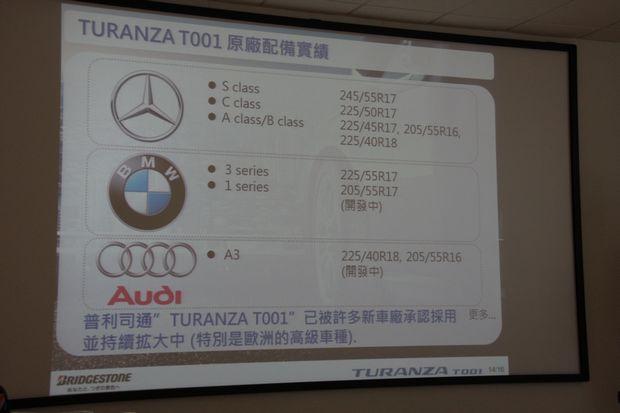 普利司通輪胎的歐洲逆襲。臺灣製造TURANZA T001歐系用胎羅馬先試 - CarStuff 人車事