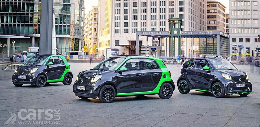 Photo Smart Electric Drive EVs - ForTwo, ForFour and Cabriolet UK